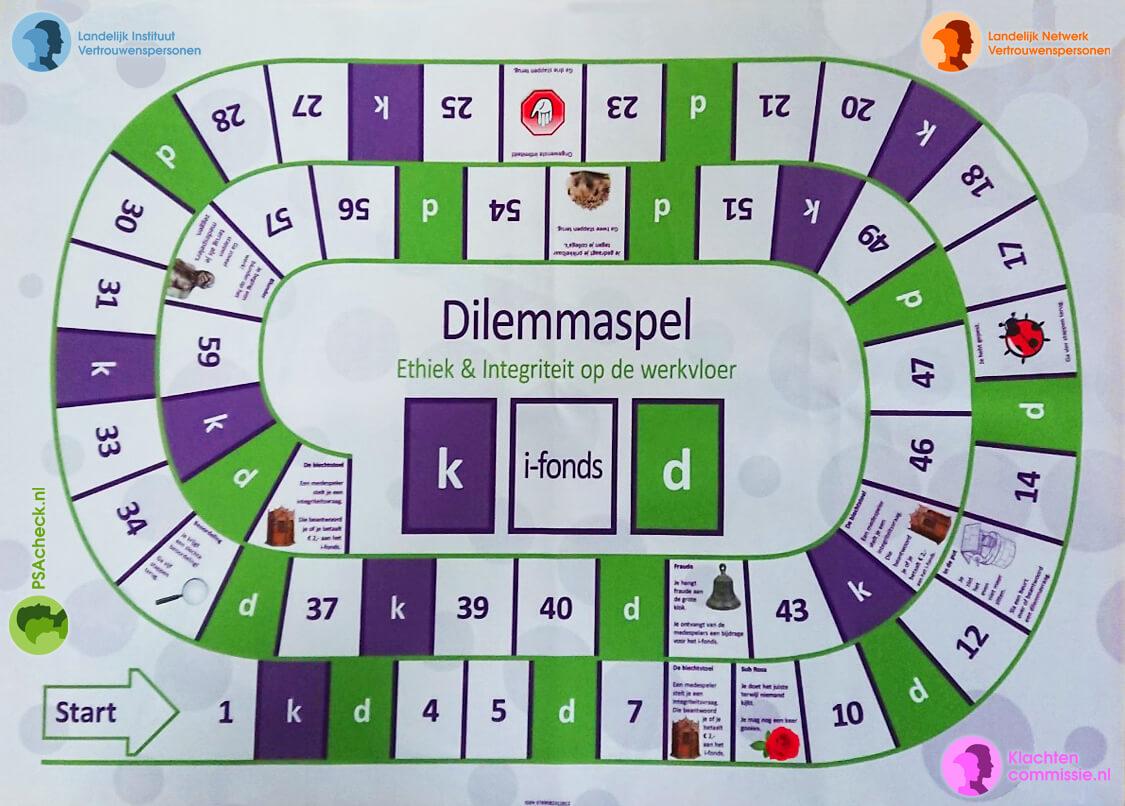 Dilemmaspel bord